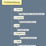 XMind - Problemloesung