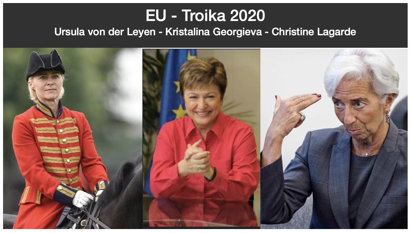 EU Troika 2020
