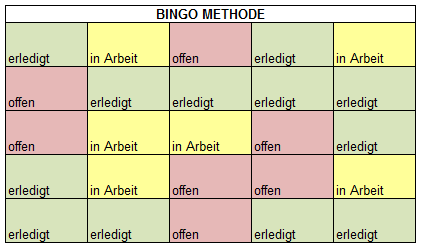 Bingo Methode