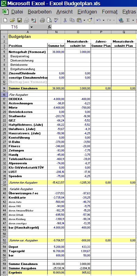 Privater Budgetplan in Excel
