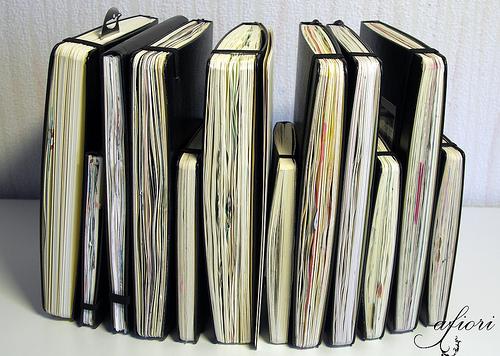 Ideen Journal