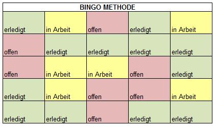 Bingo Methode